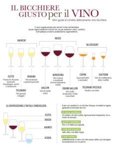 abbinamento vino bicchiere